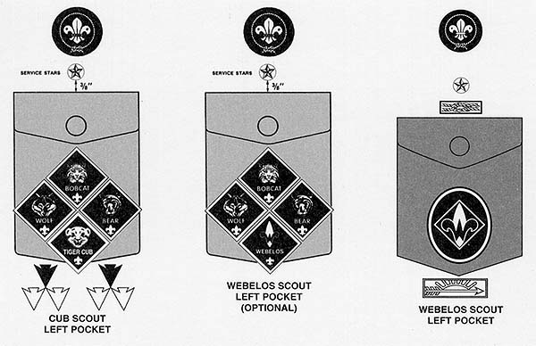 Cub Scout Pocket and Sleeve Patch Placement 1