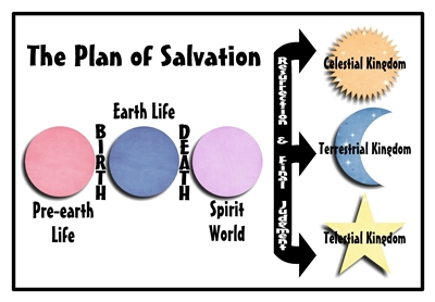 plan of salvation sm